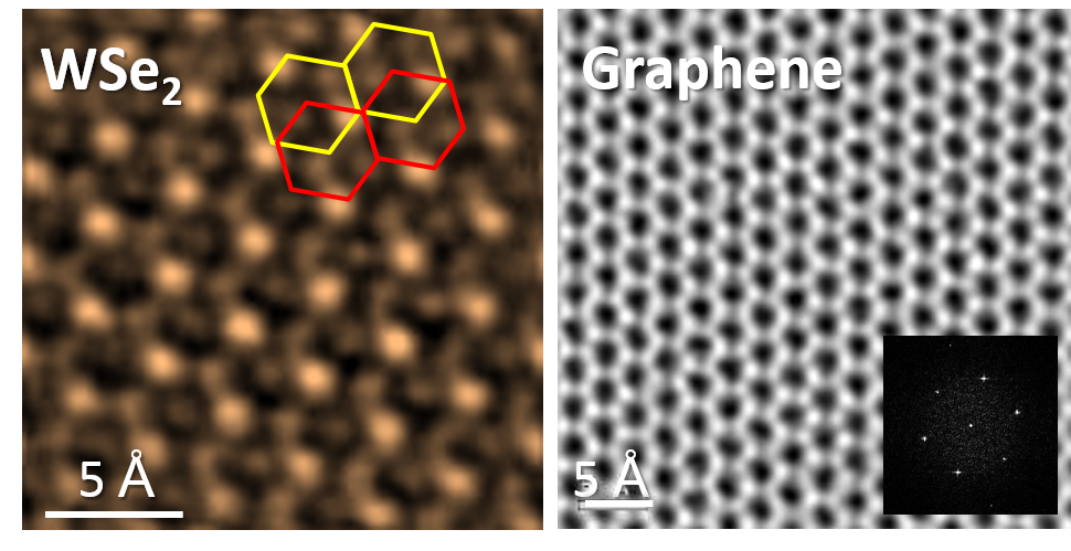 2D materials: HRTEM images of hexagonal WSe<sub>2</sub> (left) and single-layer graphene (right, with Fourier transform in the inset).